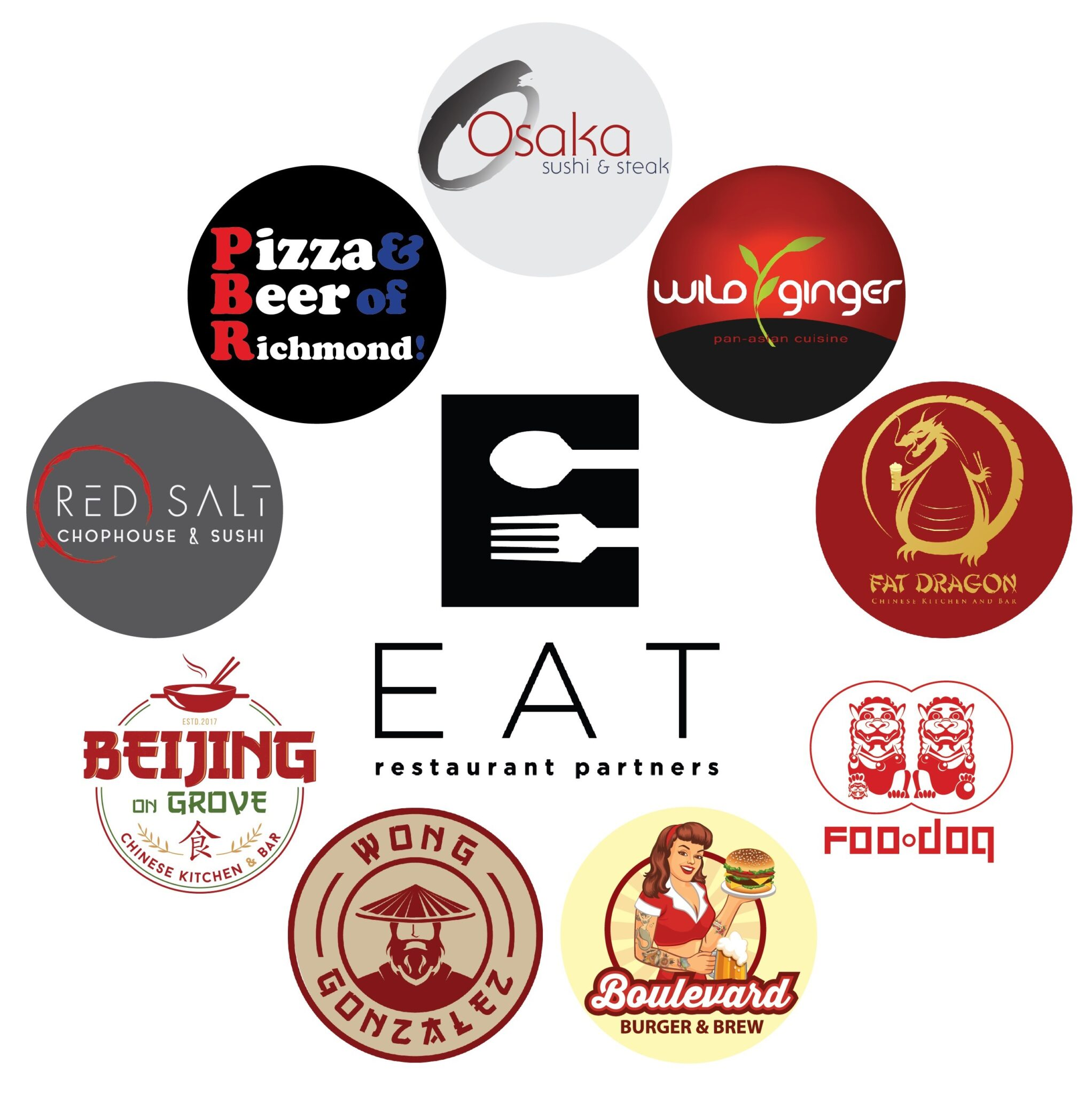 Eat Restaurant Partner logo