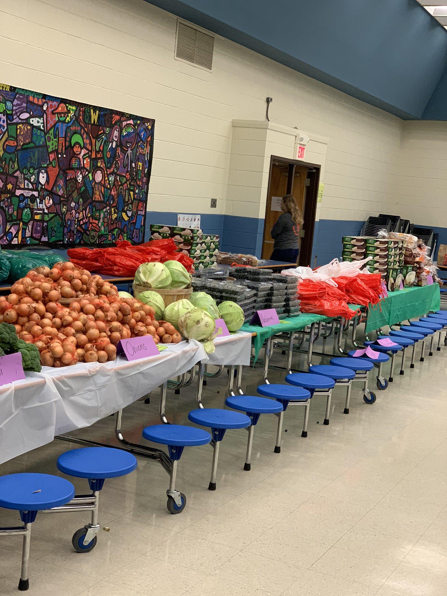 School Market Program distribution healthy produce